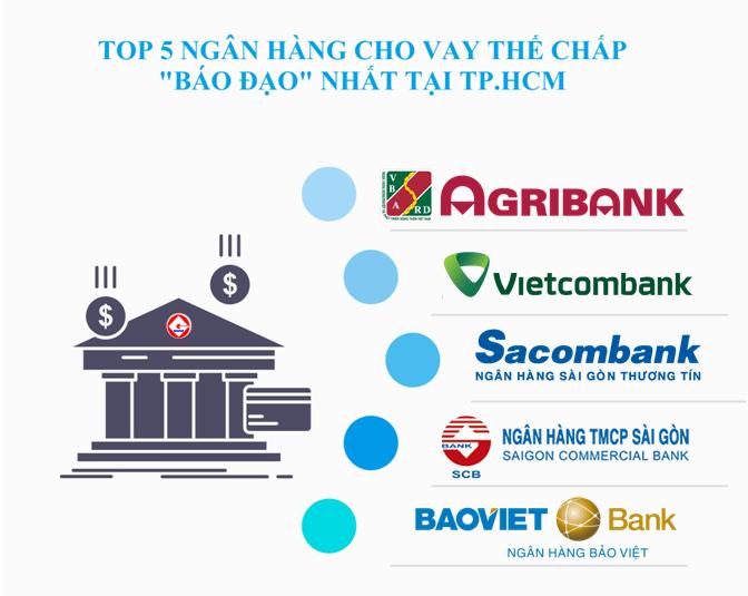 Top 5 ngân hàng cho vay thế chấp bá đạo nhất tại TP.HCM