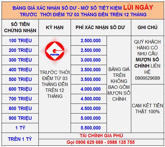 BANG GIA CMTC chung minh tai chinh lui ngay 2019